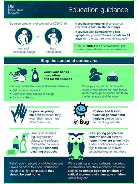 Public Health England COVID19 Guidance